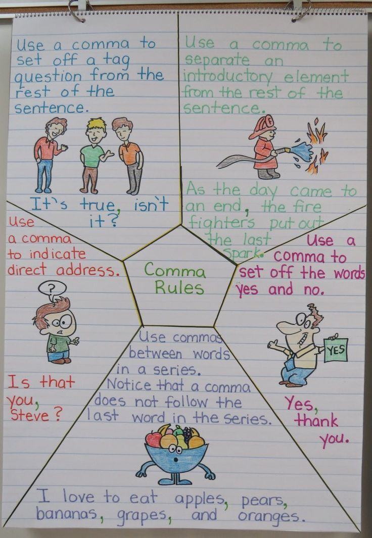 Ideas for Teaching Students Comma Rules