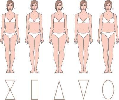 Одежда по типу фигуры - как подобрать