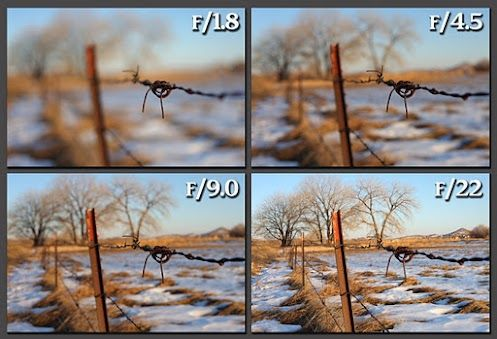 Here is comparison chart so you can see what each aperture looked like.