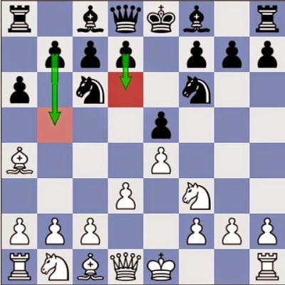 Σκακιστικός Κόσμος: 1.e4 vs 1...e5 (1)
