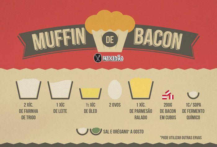 RECEITA-ILUSTRADA 170: Muffin de Bacon - http://mixidao.com.br/receita-ilustrada-170-muffin-de-bacon/