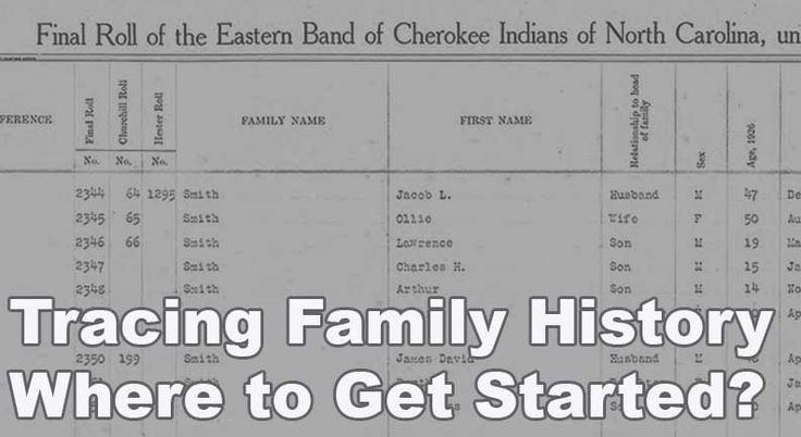 Choctaw Indian Surnames – Wonderful Image Gallery