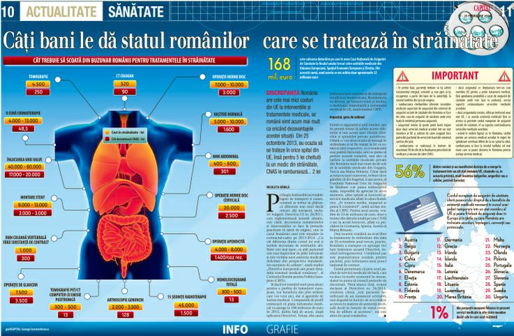 Infography-Medical-Surgery