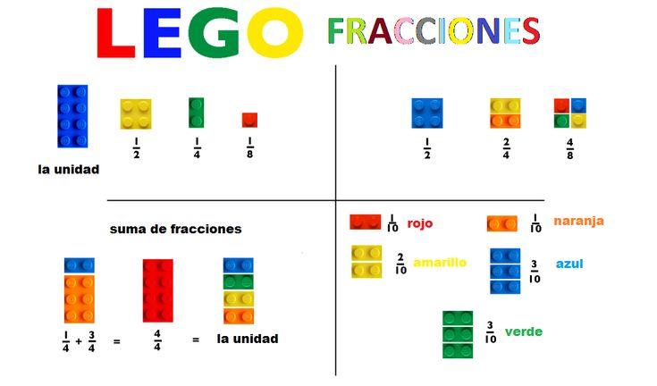 Cómo explicar a un niño las fracciones matemáticas con piezas de Lego.