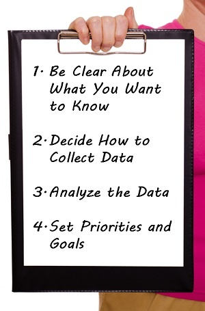 Top 25 ideas about Teaching Board: Data driven instruction on ...