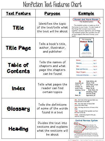 204 Best Nonfiction Text Features Images On Pinterest Reading