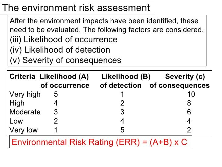 environmental management risk assessment - Google-søgning 02 - risk assessment