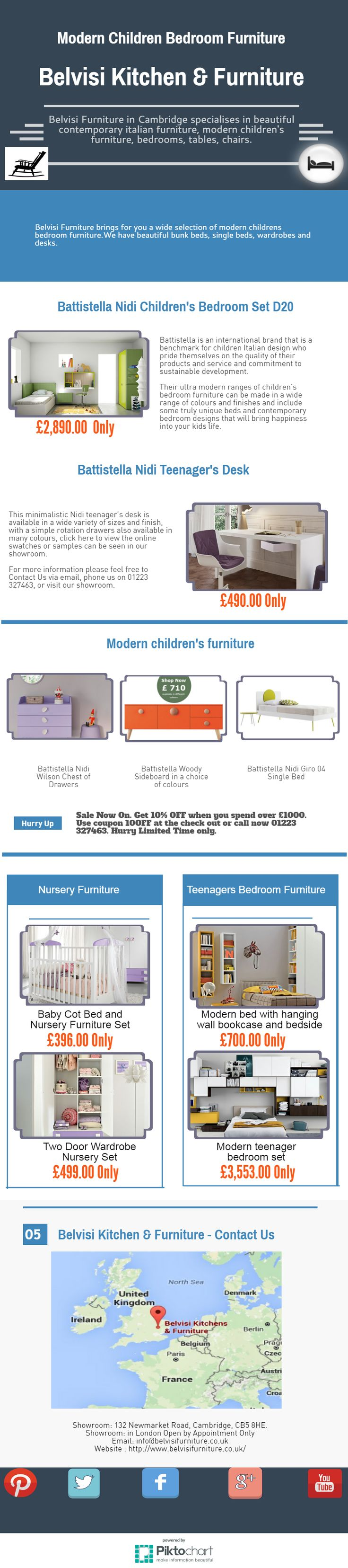 S Bedroom Furniture 17 Best Ideas About Childrens Single Beds On Pinterest Childrens