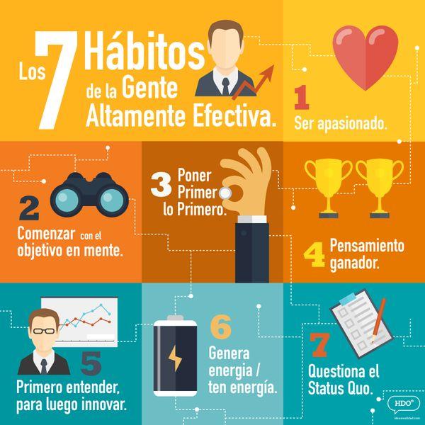 Hola: Una infografía con los 7 hábitos de la gente altamente efectiva. Vía Un saludo