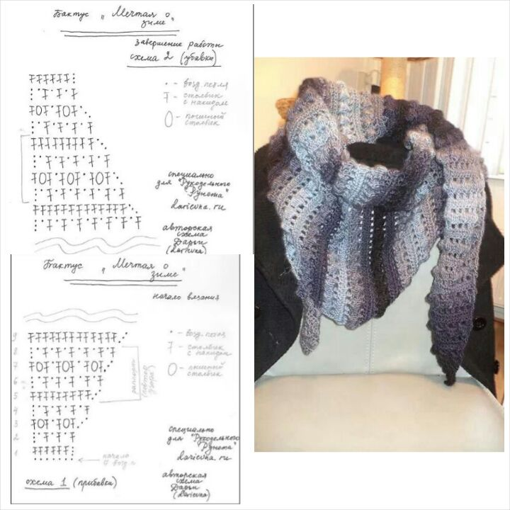 Chart for a baktus-type scarf/shawl, think the oval is a bobble type stitch.