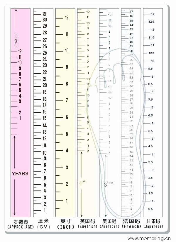 Printable Kitchen Cabinet Templates Cabinet Hardware Template Kitchen Cabinet Hardware Printable Chart
