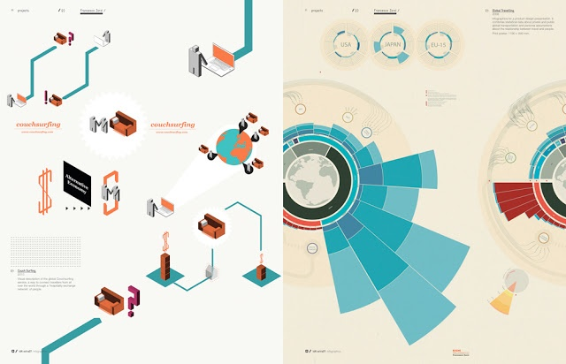 MagSpreads - Editorial Design and Magazine Layout Inspiration: IdN - Designing Data the Infographics Issue