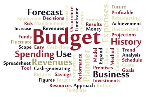 50/30/20 Budget: Can it Work for You? - Newlywed Survival