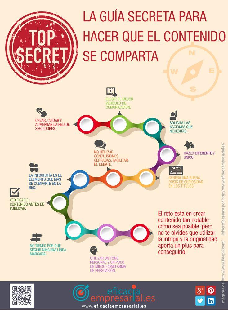 Hola: Una infografía con una Guía secreta para hacer que el contenido se comparta. Vía Un saludo