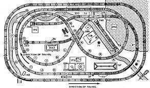 Image result for lionel train layouts plans #lioneltrainlayouts #modeltrainplans