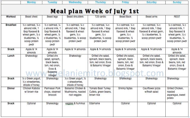 Committed to Get Fit: Week 2 Body Beast/T25 Hybrid and Meal Plan ...
