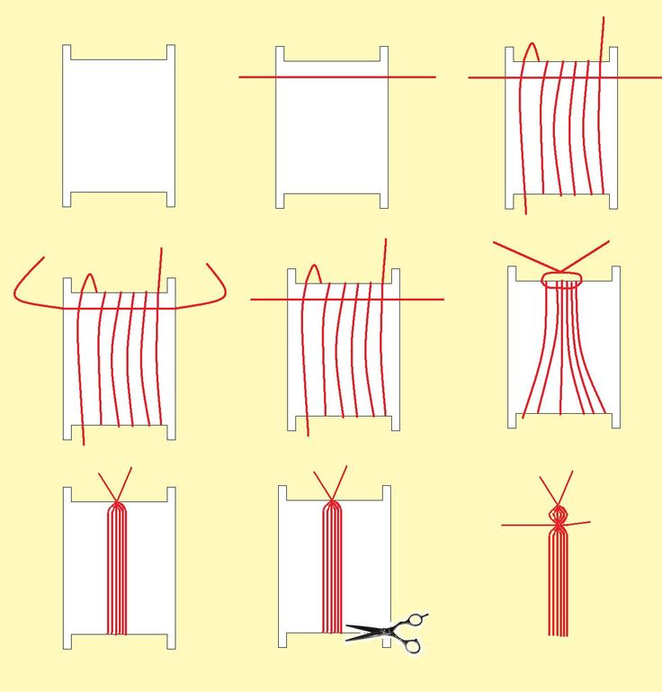 <h1>Como hacer borlas decorativas o pompones, muy facil</h1> : VCTRY's BLOG