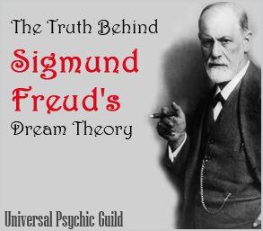 freud dream theory