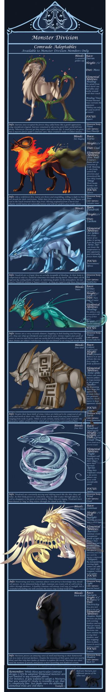 AE_Contract Adopts by ShadowOfSolace on DeviantArt