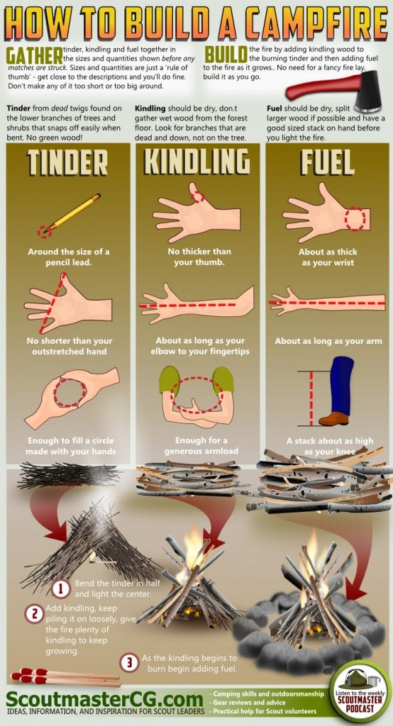 How to Build a Campfire | Camping hacks: survival life hacks at survivallife.com #camping #outdoorsurvivalskills