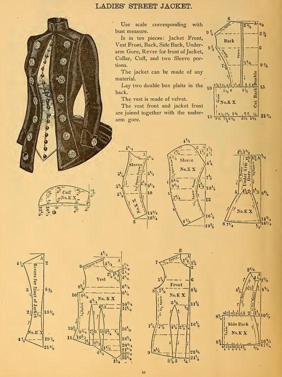 59 VICTORIAANSE KLEDINGSTUK patronen ontwerpen uw door HowToBooks