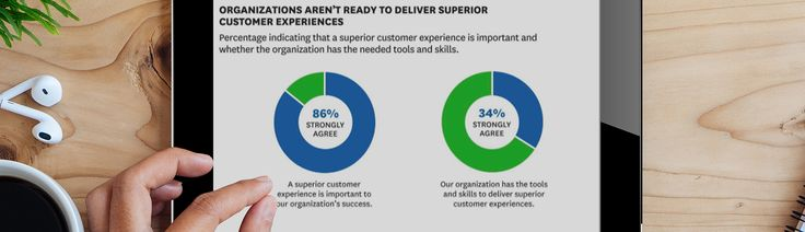 Global Study: Leading Companies Bet on Customer Experience: Harvard Business Review Analytic Services has completed a study on customer experience.
