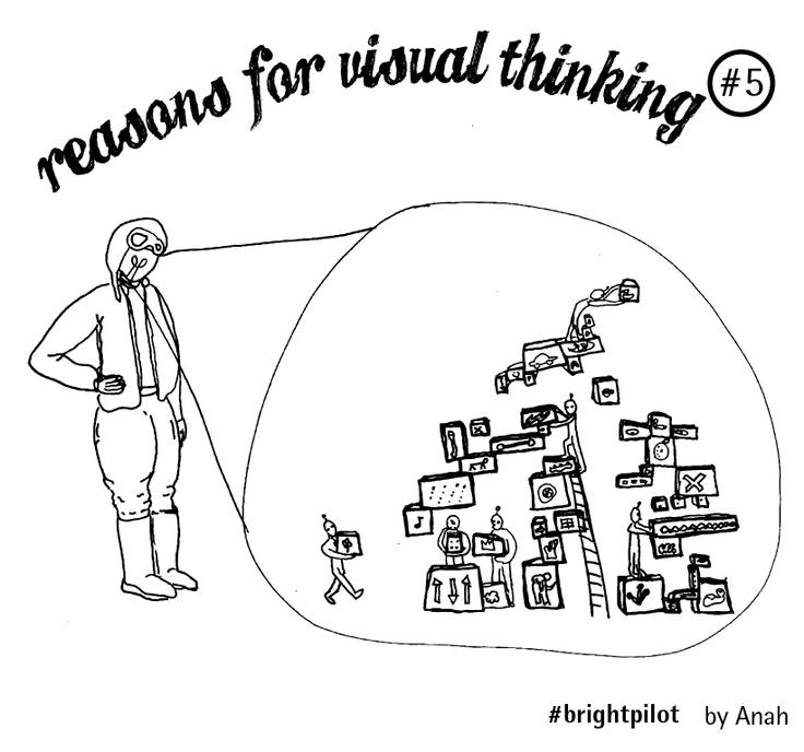 Visual thinking 05