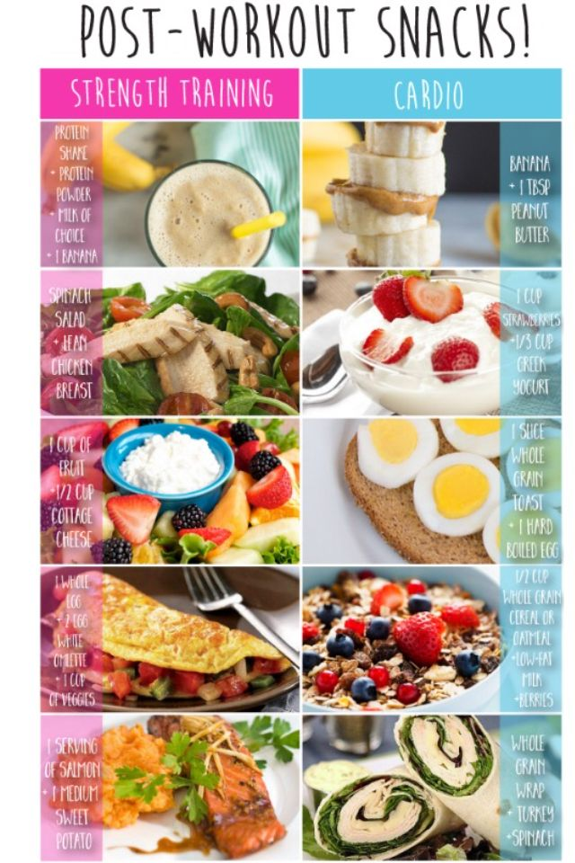 Best 25+ Blogilates meal plan ideas on Pinterest | Get ...