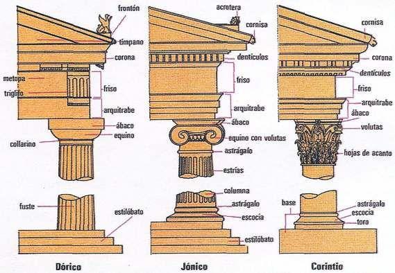 grecia clasica templo zeus - Buscar con Google