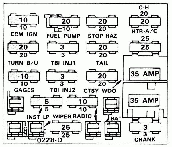 Wiringg Net All About Wiring Chart Diagram Chevy Trucks Fuse Box Chevy Silverado 1500