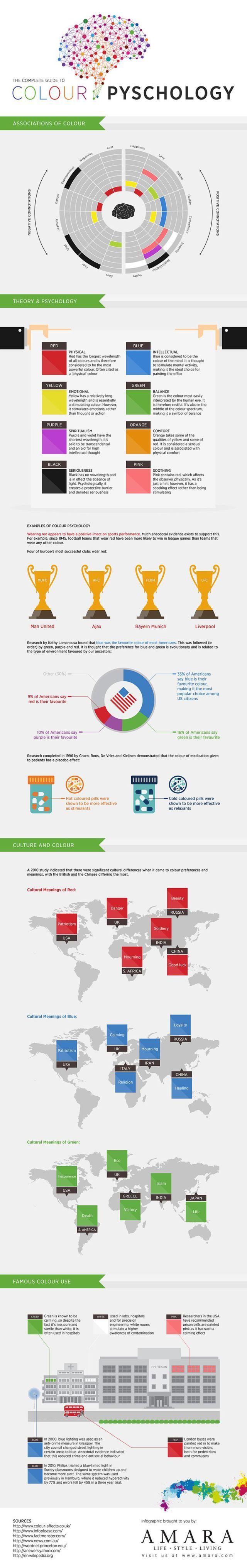 Psychology : 10 Brilliant Color Psychology Infographics