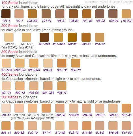 17 Best Ideas About Foundation Palette On Pinterest