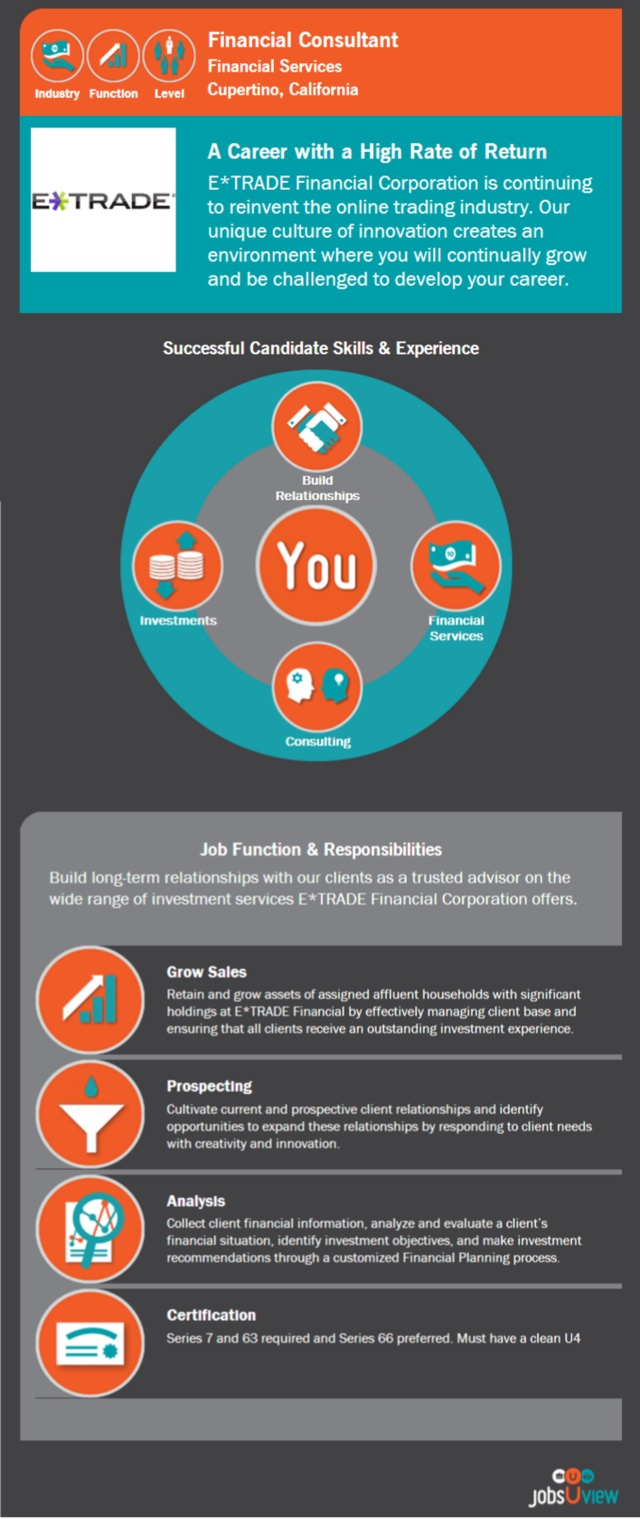 Poster design job description - Visual Job Description Created By Jobsuview