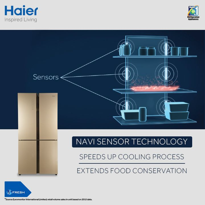 Waiting for guests with prepared food? Put it into #Haier's 4 Door Side By Side #Refrigerator. Its Navi Sensor #Technology detects recently stored food and quickly adapts the temperature; speeds up cooling process by 16% and extends food conservation by 20%.  #HaierIndia #Appliances #Lifestyle #Innovation #InspiredLiving