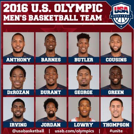 Seleção americana de basquete define atletas que buscarão tri olímpico - 27/06/2016 - UOL Olimpíadas
