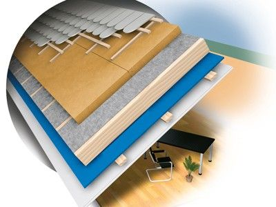This highly adaptable, high-performance and easy to apply insulating material for acoustic insulation offers very good moisture control within the building element, effectively utilising the cavity behind interior claddings.