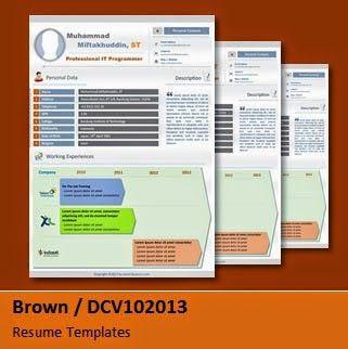 Desain CV Kreatif: Template CV Gratis