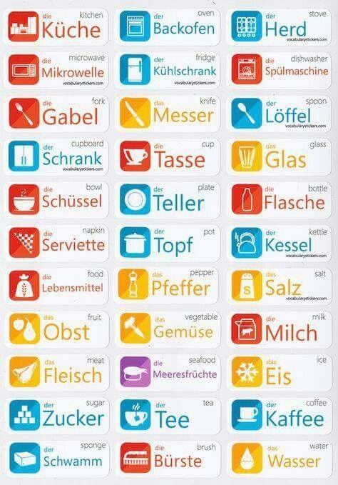 Food Vocab #German #Deutsch #FoodVocab
