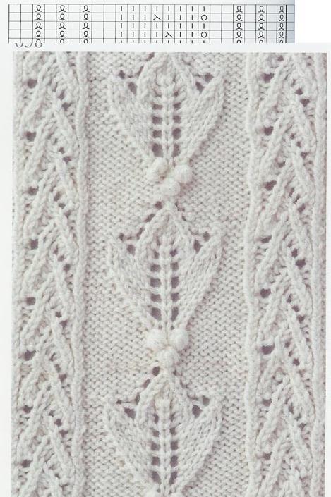Lace Knitting Stitch #59 | Lace Knitting Stitches