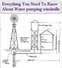 Image result for diy windmill water pump