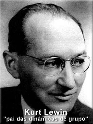 Kurt Lewin, pai das dinâmicas de grupo