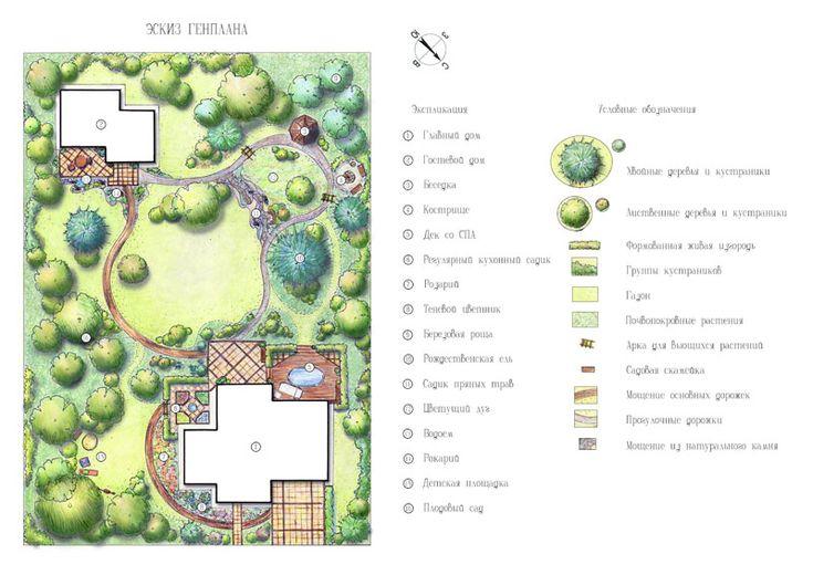 sketchup ландшафтный дизайн: 21 тыс изображений найдено в Яндекс.Картинках