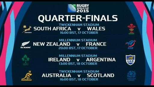 Rugby world Cup Quarter finals 2015
