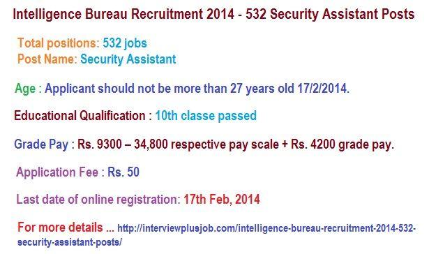 Intelligence Bureau Recruitment 2014 - 532 Security Assistant Posts  For more.. http://interviewplusjob.com/intelligence-bureau-recruitment-2014-532-security-assistant-posts/