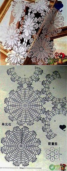 Openwork cloth ROUND motives.