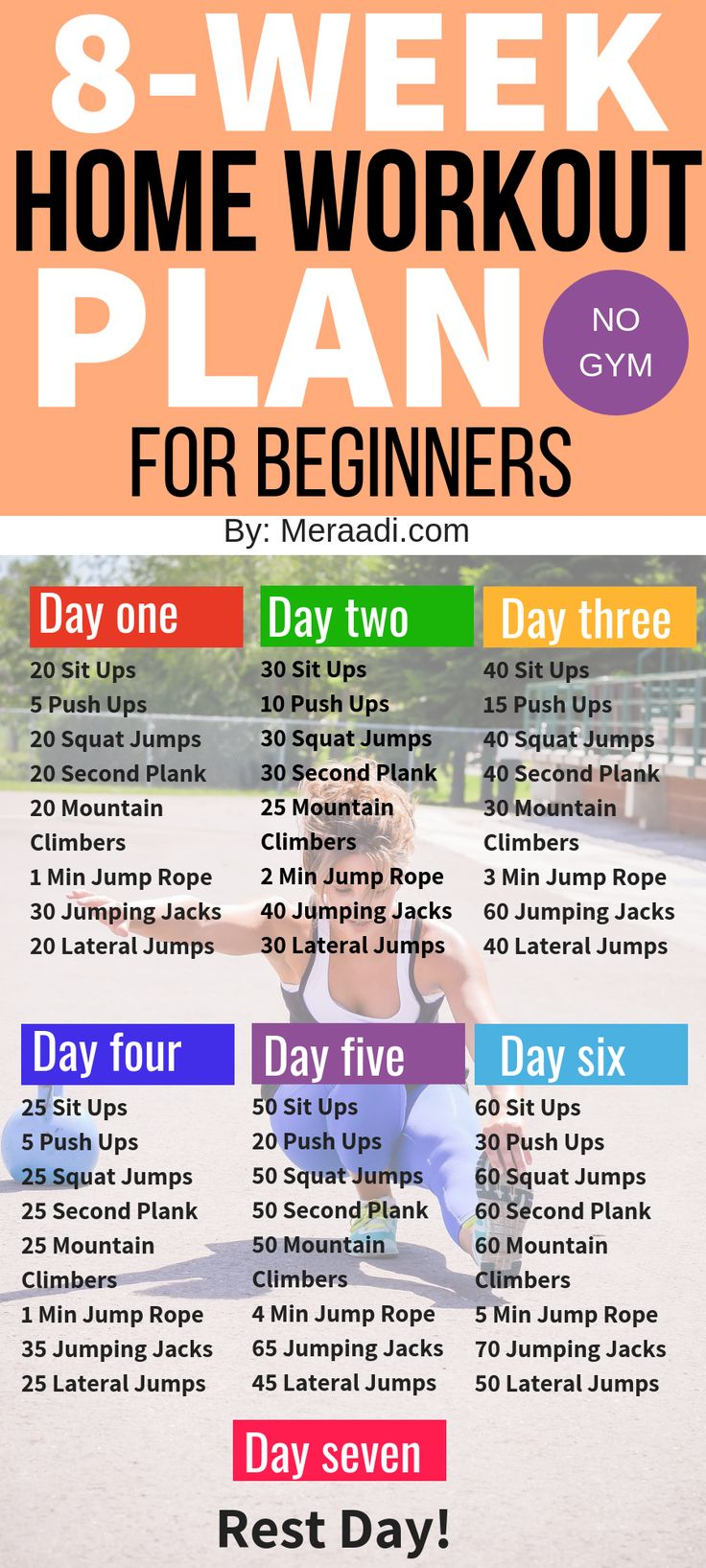 8-Week Home Workout Plan For Rapid Fat Loss