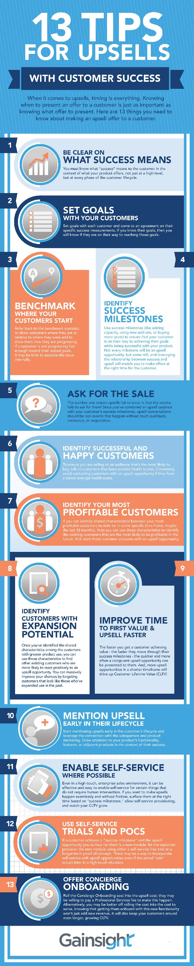 13 tips on how to upsell your customers, from identifying and monitoring success milestones to rolling out client self-service.