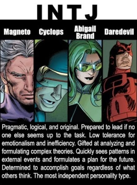 Marvel personality types. This one is mine as well, but I don't know any of the superheroes.