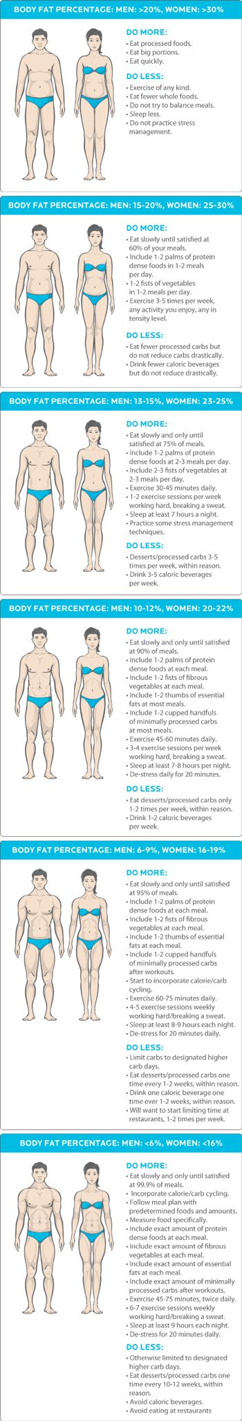 Good body: Dos and Don'ts