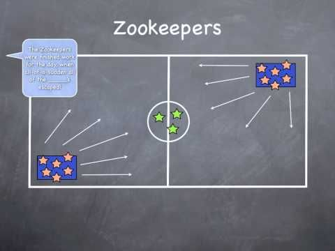 "I'd use table cloths instead of mats. Or just draw in chalk a ""cage"" Gym Games - Zookeepers - YouTube K-3"